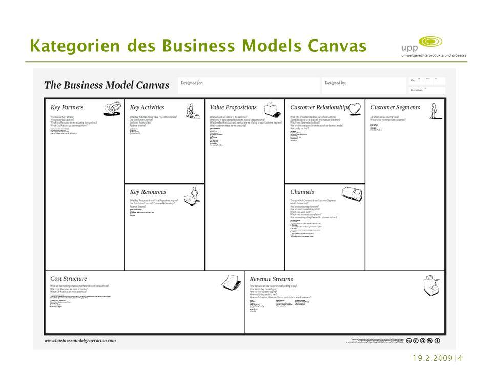 Kategorien des Business Models Canvas 19.2.2009 | 4