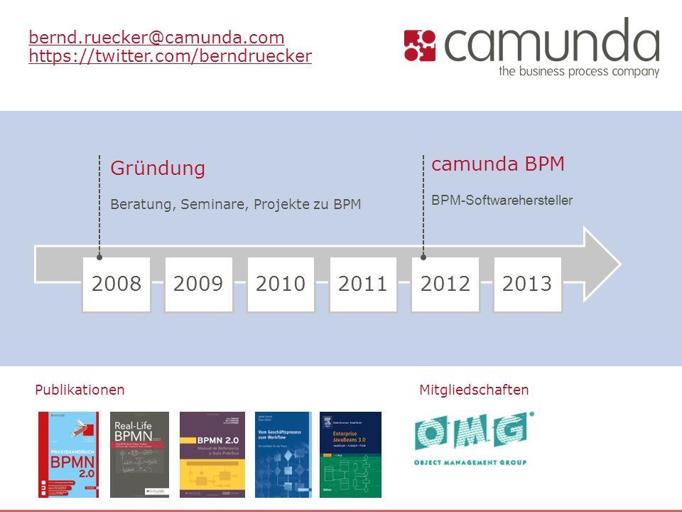 201320122011201020092008 Gründung Beratung, Seminare, Projekte zu BPM camunda BPM BPM-Softwarehersteller PublikationenMitgliedschaften bernd.ruecker@camunda.com https://twitter.com/berndruecker