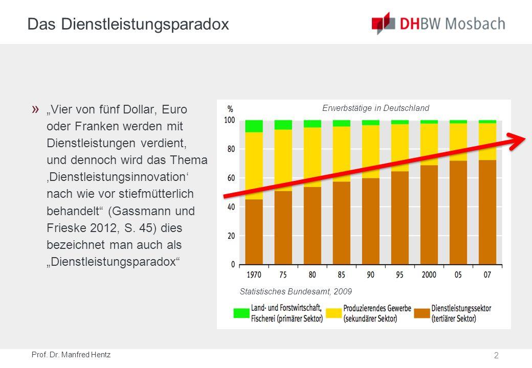 2 Prof. Dr. Manfred Hentz Das Dienstleistungsparadox » Vier von fünf Dollar, Euro oder Franken werden mit Dienstleistungen verdient, und dennoch wird