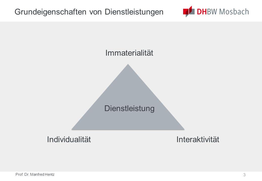 3 Prof. Dr. Manfred Hentz Grundeigenschaften von Dienstleistungen Immaterialität IndividualitätInteraktivität Dienstleistung