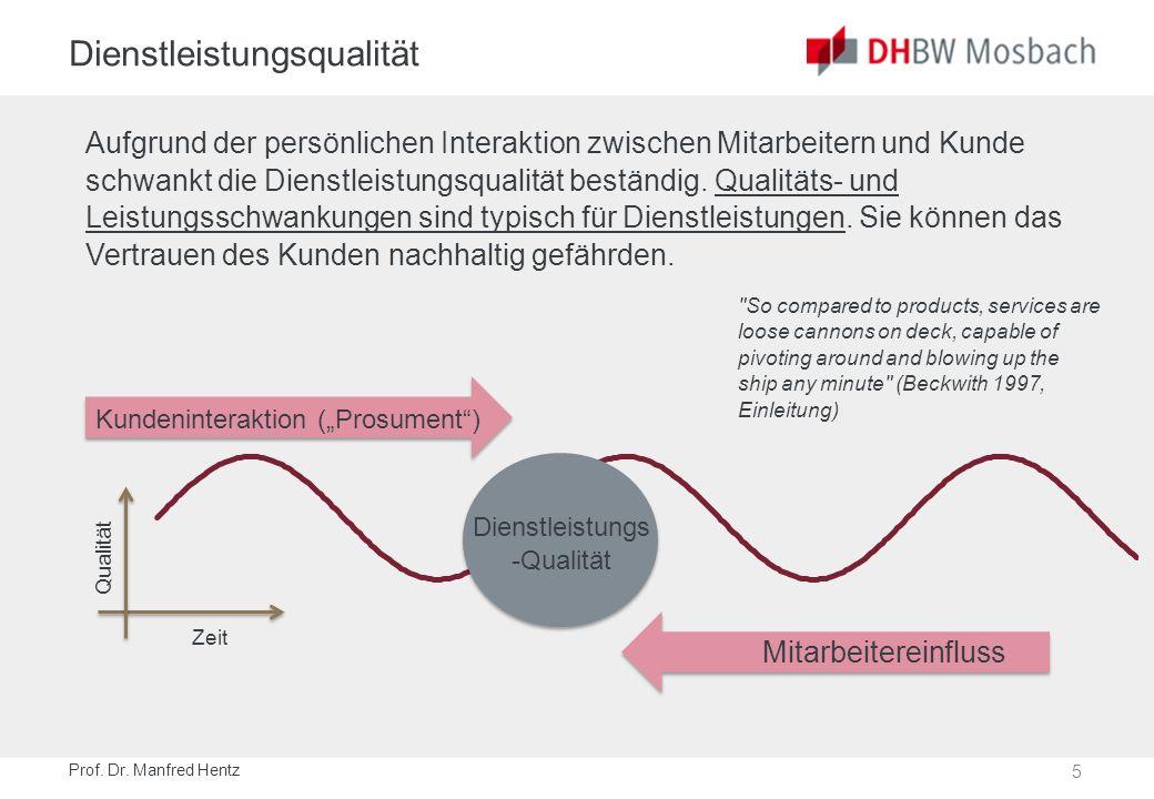 5 Prof. Dr. Manfred Hentz Dienstleistungsqualität Dienstleistungs -Qualität Kundeninteraktion (Prosument) Mitarbeitereinfluss Zeit Qualität Aufgrund d