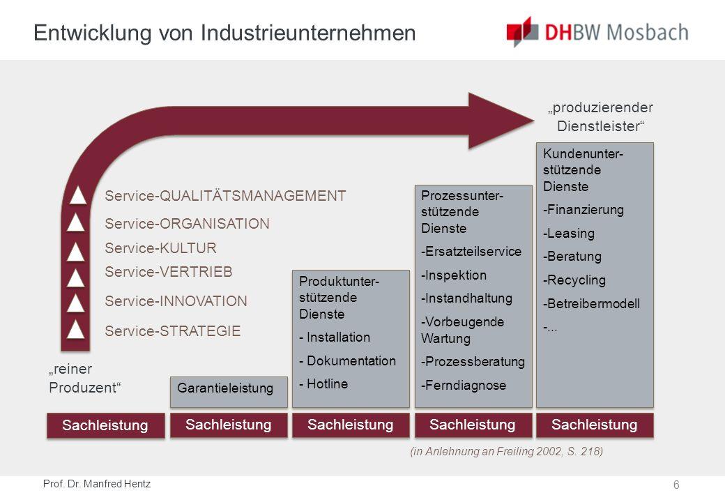 6 Prof. Dr. Manfred Hentz Entwicklung von Industrieunternehmen (in Anlehnung an Freiling 2002, S. 218) produzierender Dienstleister Sachleistung Garan