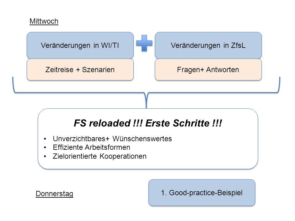 Veränderungen in WI/TI Veränderungen in ZfsL Zeitreise + Szenarien Fragen+ Antworten FS reloaded !!! Erste Schritte !!! Unverzichtbares+ Wünschenswert