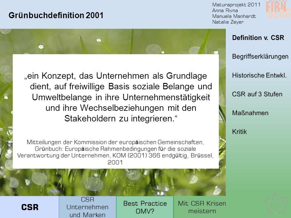 Maturaprojekt 2011 Anna Rivna Manuela Manhardt Natalie Zeyer Grünbuchdefinition 2001 ein Konzept, das Unternehmen als Grundlage dient, auf freiwillige
