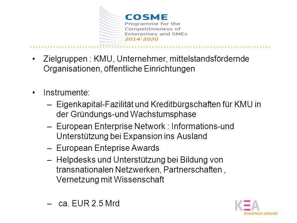 COSME II Zielgruppen : KMU, Unternehmer, mittelstandsfördernde Organisationen, öffentliche Einrichtungen Instrumente: –Eigenkapital-Fazilität und Kred