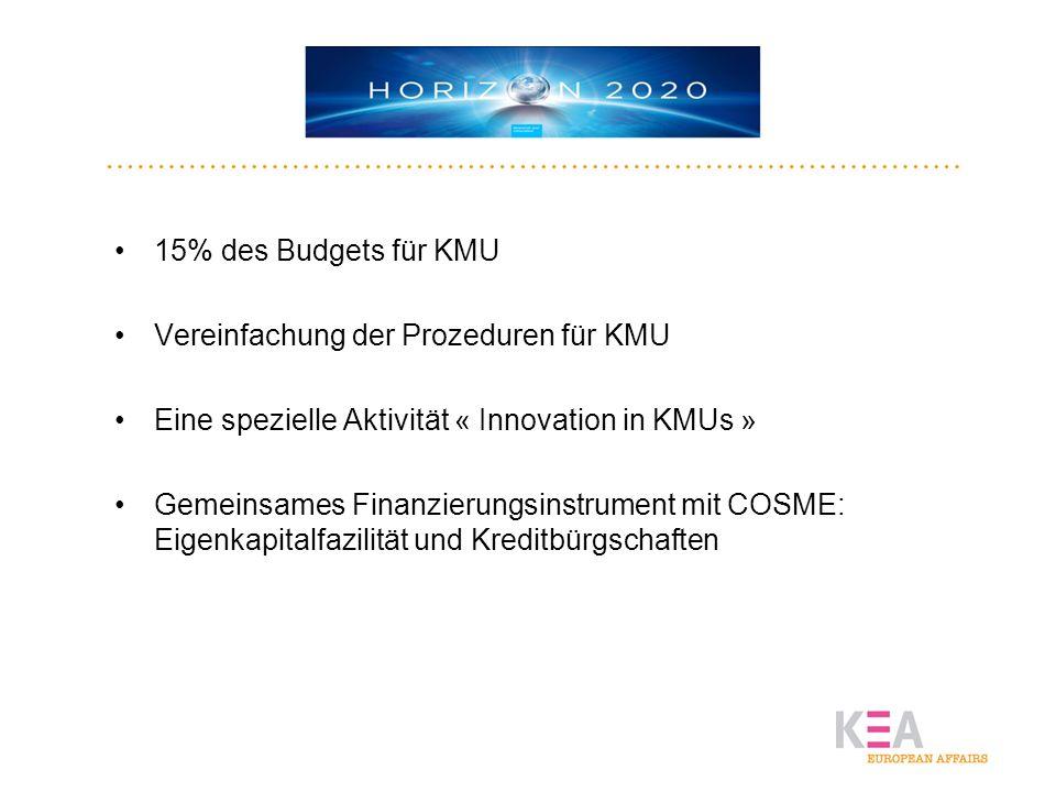 15% des Budgets für KMU Vereinfachung der Prozeduren für KMU Eine spezielle Aktivität « Innovation in KMUs » Gemeinsames Finanzierungsinstrument mit C