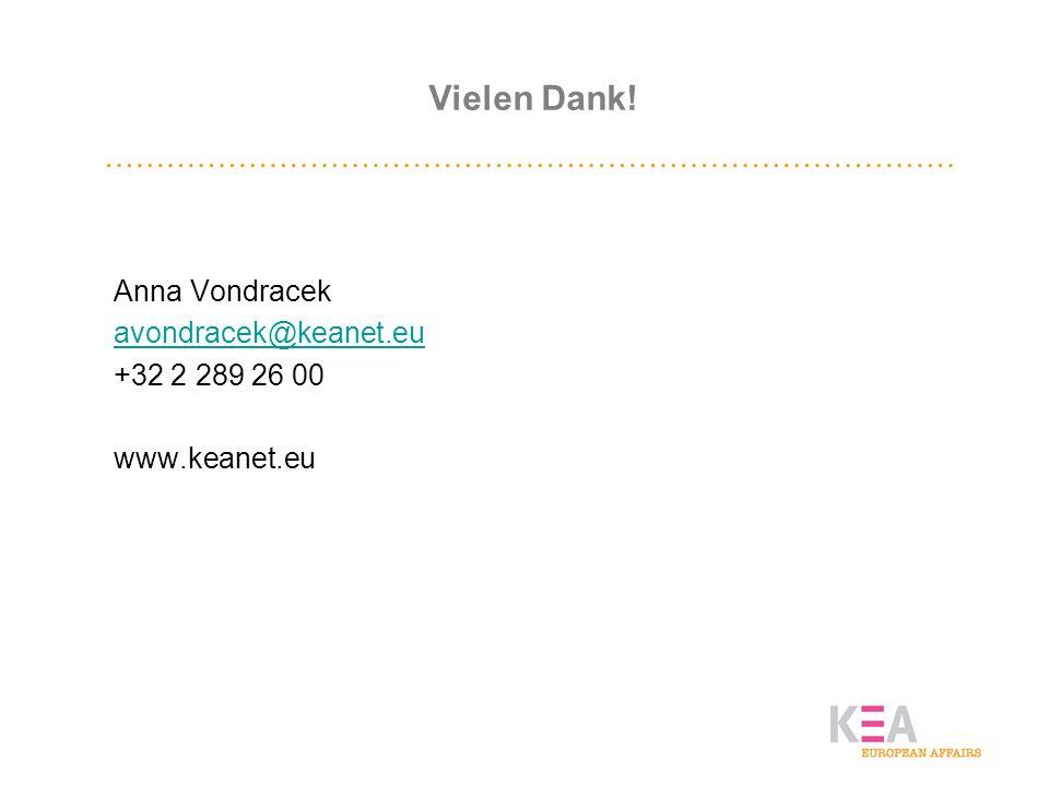 Vielen Dank! Anna Vondracek avondracek@keanet.eu +32 2 289 26 00 www.keanet.eu