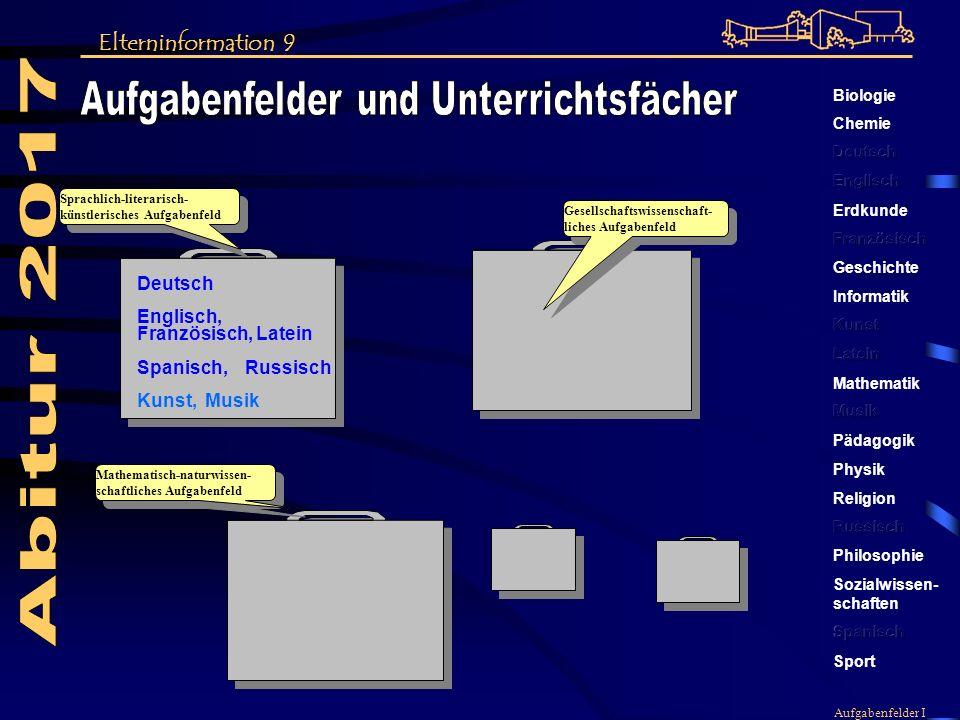 Aufgabenfelder I Gesellschaftswissenschaft- liches Aufgabenfeld Sprachlich-literarisch- künstlerisches Aufgabenfeld Mathematisch-naturwissen- schaftli