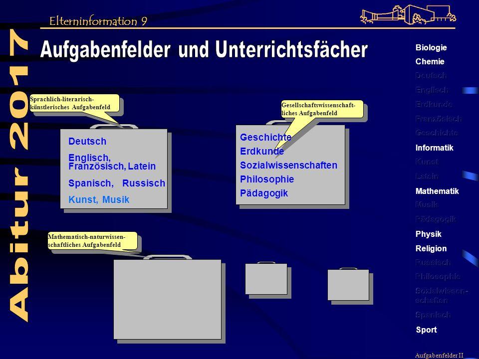 Aufgabenfelder II Gesellschaftswissenschaft- liches Aufgabenfeld Sprachlich-literarisch- künstlerisches Aufgabenfeld Mathematisch-naturwissen- schaftl