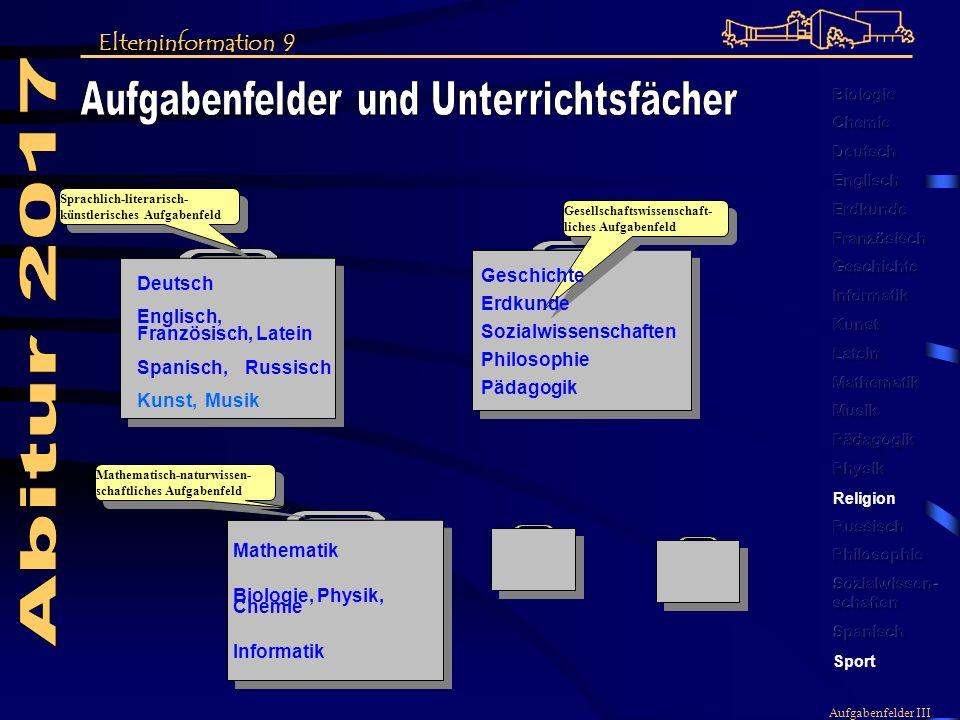 Aufgabenfelder III Gesellschaftswissenschaft- liches Aufgabenfeld Sprachlich-literarisch- künstlerisches Aufgabenfeld Mathematisch-naturwissen- schaft