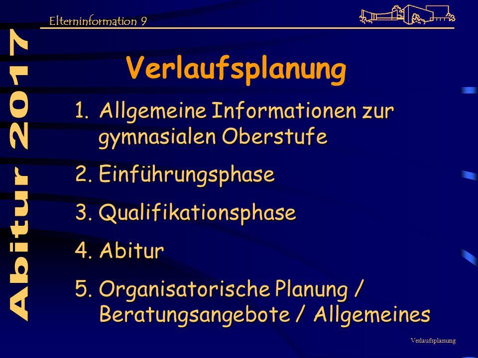 Verlaufsplanung 1.Allgemeine Informationen zur gymnasialen Oberstufe 2.Einführungsphase 3.Qualifikationsphase 4.Abitur 5.Organisatorische Planung / Be