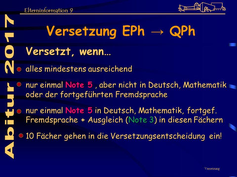Versetzung EPh QPh Versetzt, wenn… alles mindestens ausreichend nur einmal Note 5, aber nicht in Deutsch, Mathematik oder der fortgeführten Fremdsprac