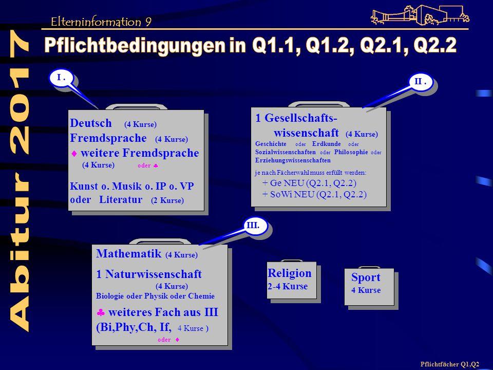 Pflichtf ä cher Q1,Q2 Deutsch (4 Kurse) Fremdsprache (4 Kurse) weitere Fremdsprache (4 Kurse) oder Kunst o. Musik o. IP o. VP oder Literatur (2 Kurse)