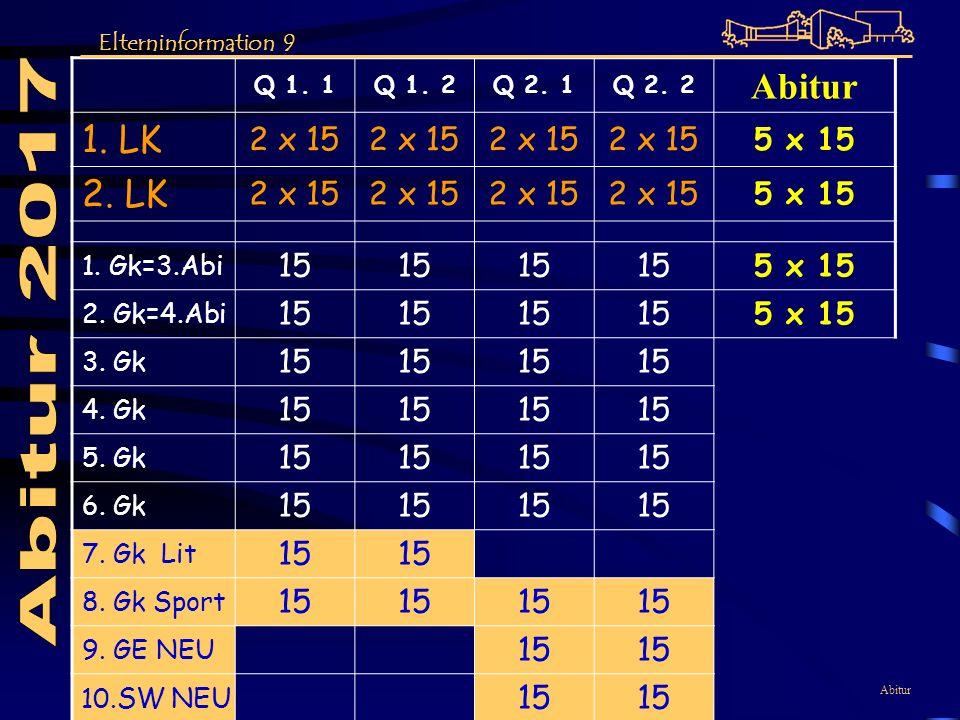 Abitur Q 1. 1Q 1. 2Q 2. 1Q 2. 2 Abitur 1. LK 2 x 15 5 x 15 2. LK 2 x 15 5 x 15 1. Gk=3.Abi 15 5 x 15 2. Gk=4.Abi 15 5 x 15 3. Gk 15 4. Gk 15 5. Gk 15
