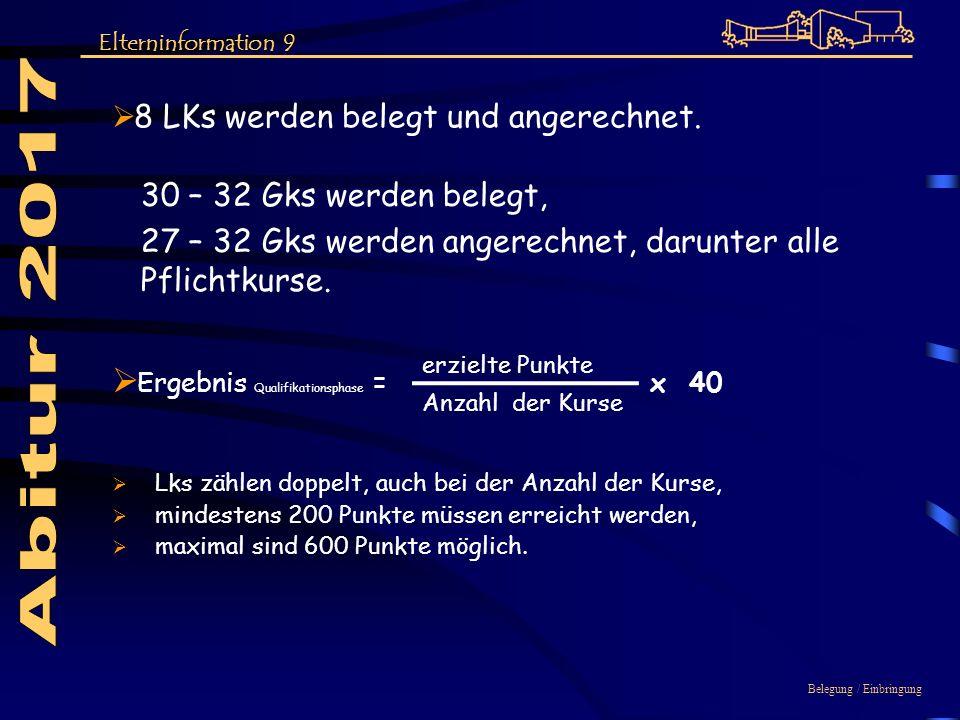 Ergebnis Qualifikationsphase = x 40 30 – 32 Gks werden belegt, 27 – 32 Gks werden angerechnet, darunter alle Pflichtkurse. erzielte Punkte Anzahl der