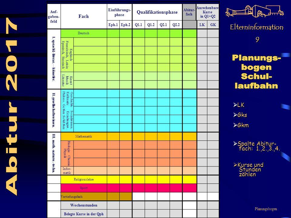 Planungsbogen Auf- gaben- feld Fach Einführungs- phase Qualifikationsphase Abitur- fach Anrechenbare Kurse in Q1+Q2 Eph.1Eph.2Q1.1Q1.2Q2.1Q2.2LKGK I.