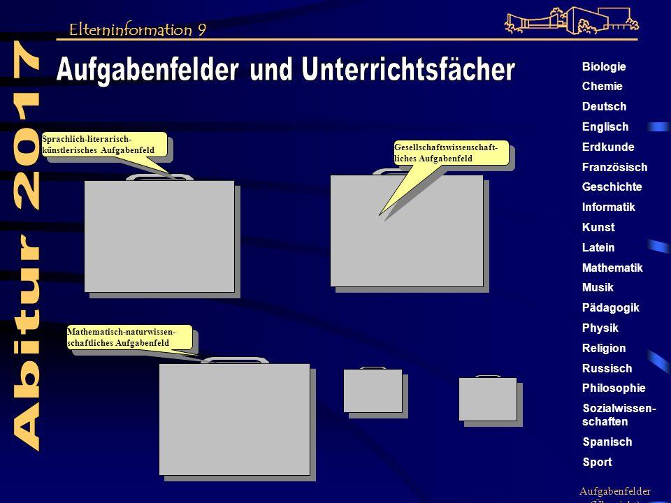 Aufgabenfelder (Übersicht) Biologie Chemie Deutsch Englisch Erdkunde Französisch Geschichte Informatik Kunst Latein Mathematik Musik Pädagogik Physik