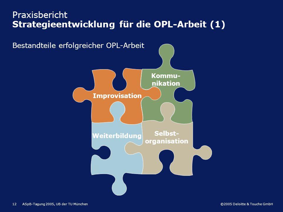 ©2005 Deloitte & Touche GmbH ASpB-Tagung 2005, UB der TU München12 Praxisbericht Strategieentwicklung für die OPL-Arbeit (1) Bestandteile erfolgreiche