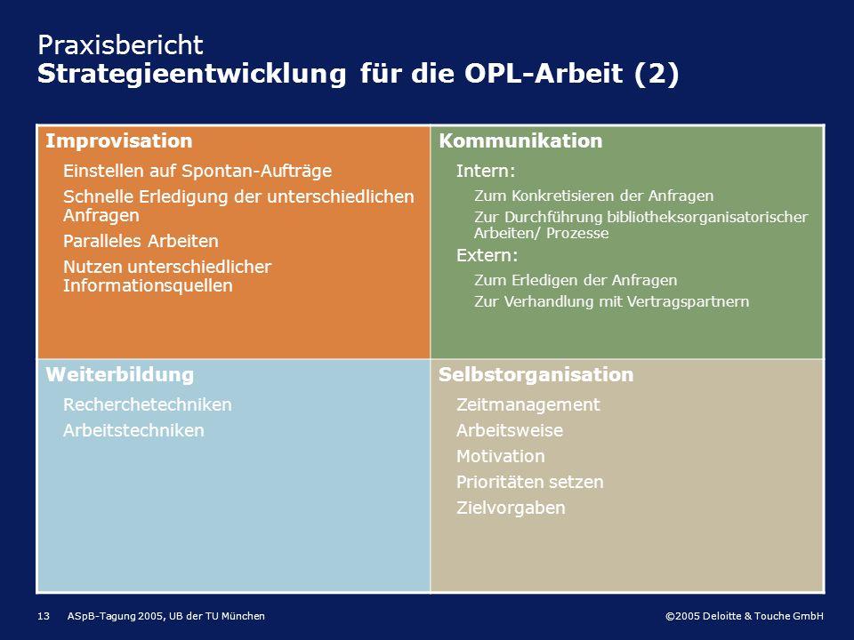 ©2005 Deloitte & Touche GmbH ASpB-Tagung 2005, UB der TU München13 Praxisbericht Strategieentwicklung für die OPL-Arbeit (2) Improvisation Einstellen