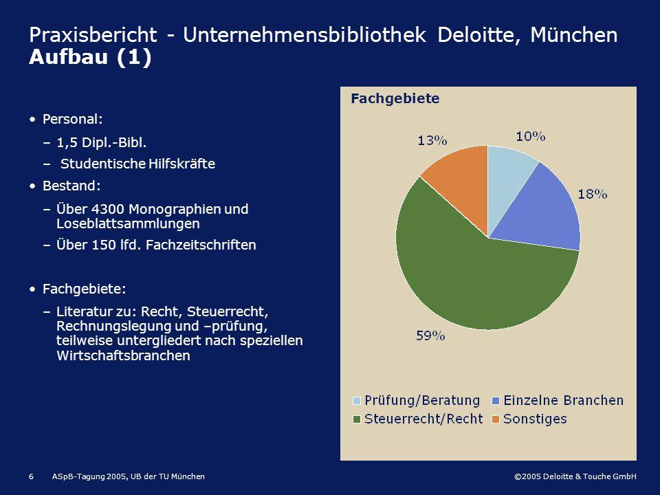 ©2005 Deloitte & Touche GmbH ASpB-Tagung 2005, UB der TU München6 Personal: –1,5 Dipl.-Bibl. – Studentische Hilfskräfte Bestand: –Über 4300 Monographi