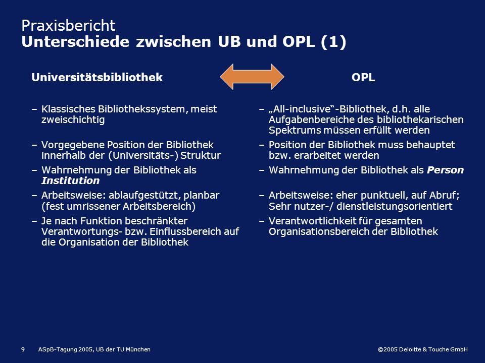 ©2005 Deloitte & Touche GmbH ASpB-Tagung 2005, UB der TU München9 Praxisbericht Unterschiede zwischen UB und OPL (1) Universitätsbibliothek –Klassisch