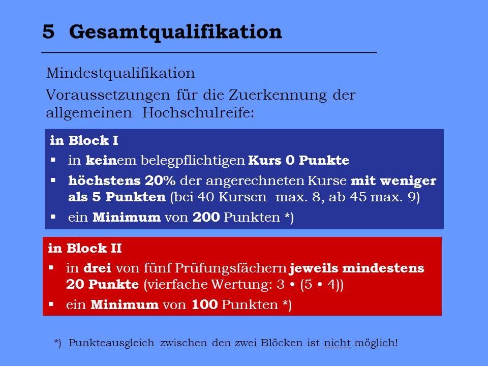Mindestqualifikation Voraussetzungen für die Zuerkennung der allgemeinen Hochschulreife: in Block I in kein em belegpflichtigen Kurs 0 Punkte höchstens 20% der angerechneten Kurse mit weniger als 5 Punkten (bei 40 Kursen max.