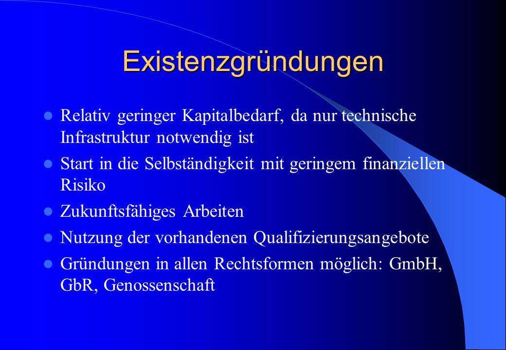 Existenzgründungen Relativ geringer Kapitalbedarf, da nur technische Infrastruktur notwendig ist Start in die Selbständigkeit mit geringem finanziellen Risiko Zukunftsfähiges Arbeiten Nutzung der vorhandenen Qualifizierungsangebote Gründungen in allen Rechtsformen möglich: GmbH, GbR, Genossenschaft