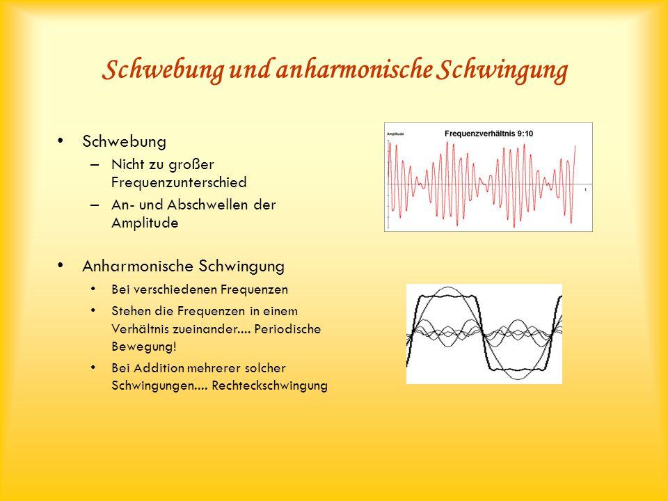 Schwebung und anharmonische Schwingung Schwebung –Nicht zu großer Frequenzunterschied –An- und Abschwellen der Amplitude Anharmonische Schwingung Bei verschiedenen Frequenzen Stehen die Frequenzen in einem Verhältnis zueinander....