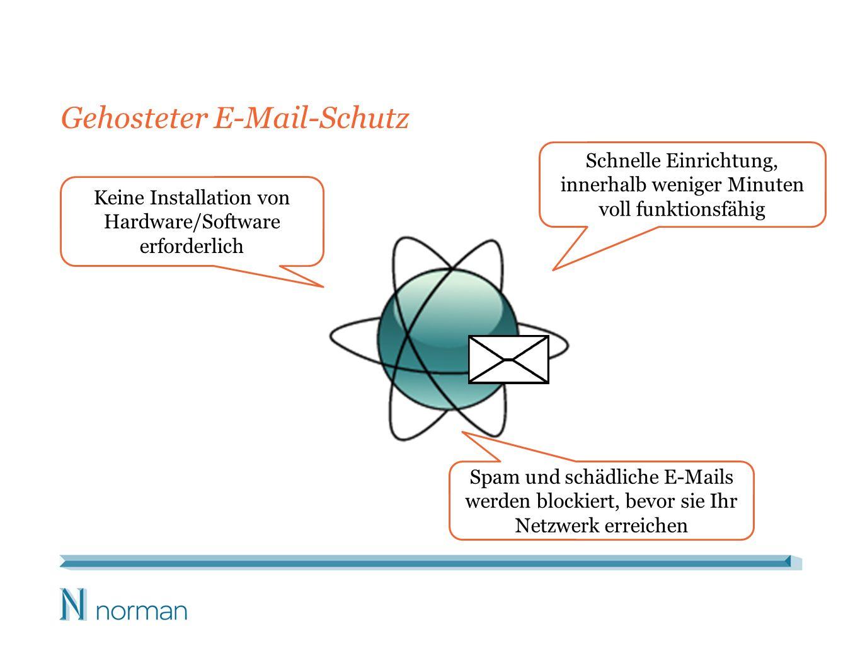 Gehosteter E-Mail-Schutz Keine Installation von Hardware/Software erforderlich Schnelle Einrichtung, innerhalb weniger Minuten voll funktionsfähig Spam und schädliche E-Mails werden blockiert, bevor sie Ihr Netzwerk erreichen