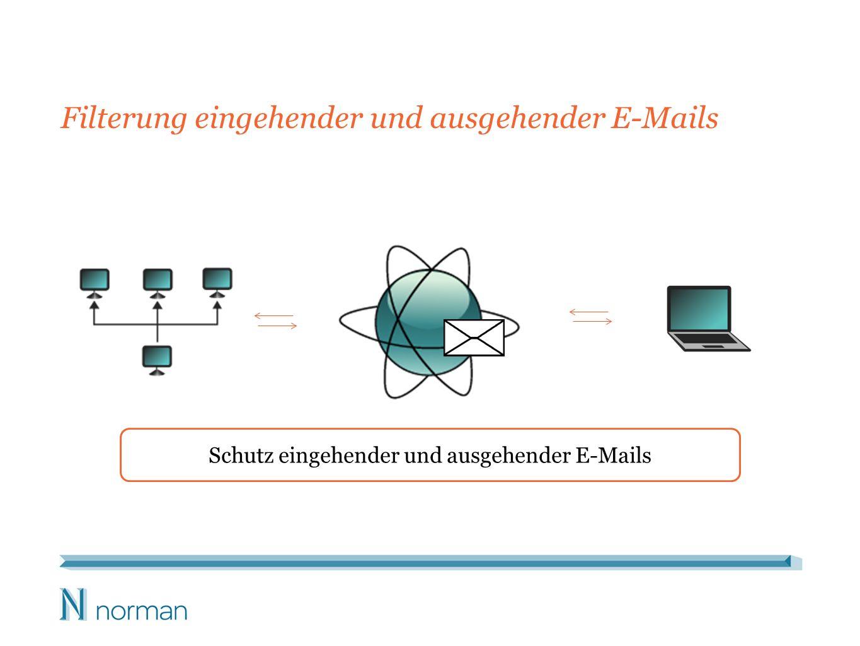 Filterung eingehender und ausgehender E-Mails Schutz eingehender und ausgehender E-Mails