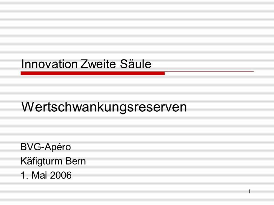 1 Wertschwankungsreserven BVG-Apéro Käfigturm Bern 1. Mai 2006 Innovation Zweite Säule