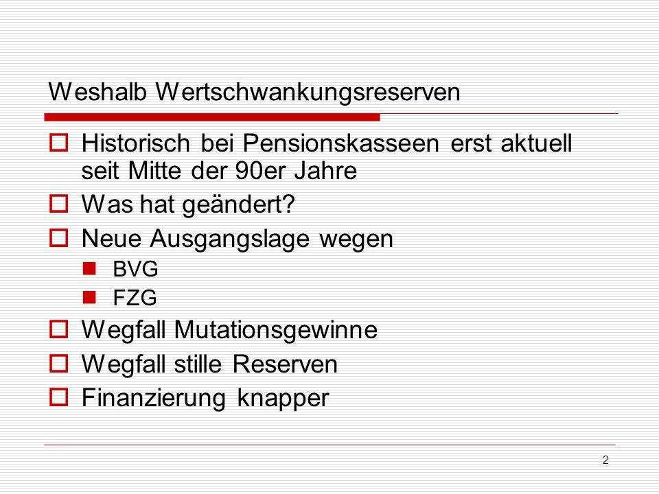 3 Vorschriften zu den Wertschwankungsreserven BVG, Art.
