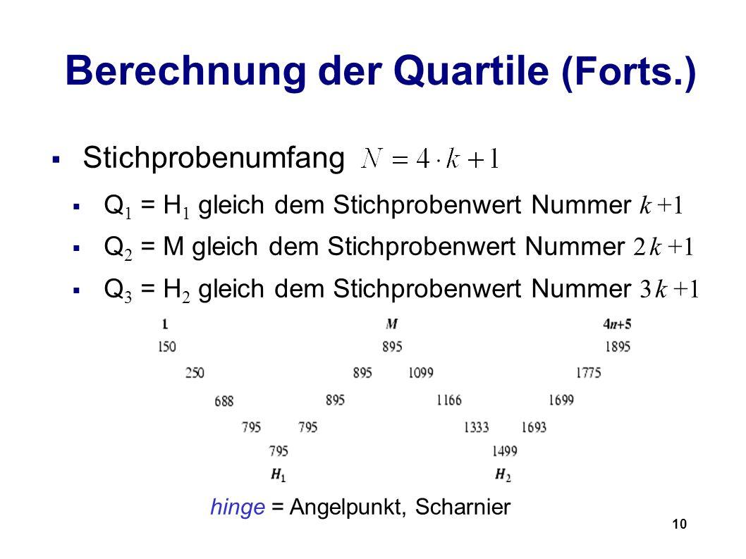 10 Berechnung der Quartile (Forts.) Stichprobenumfang Q 1 = H 1 gleich dem Stichprobenwert Nummer k +1 Q 2 = M gleich dem Stichprobenwert Nummer 2 k +