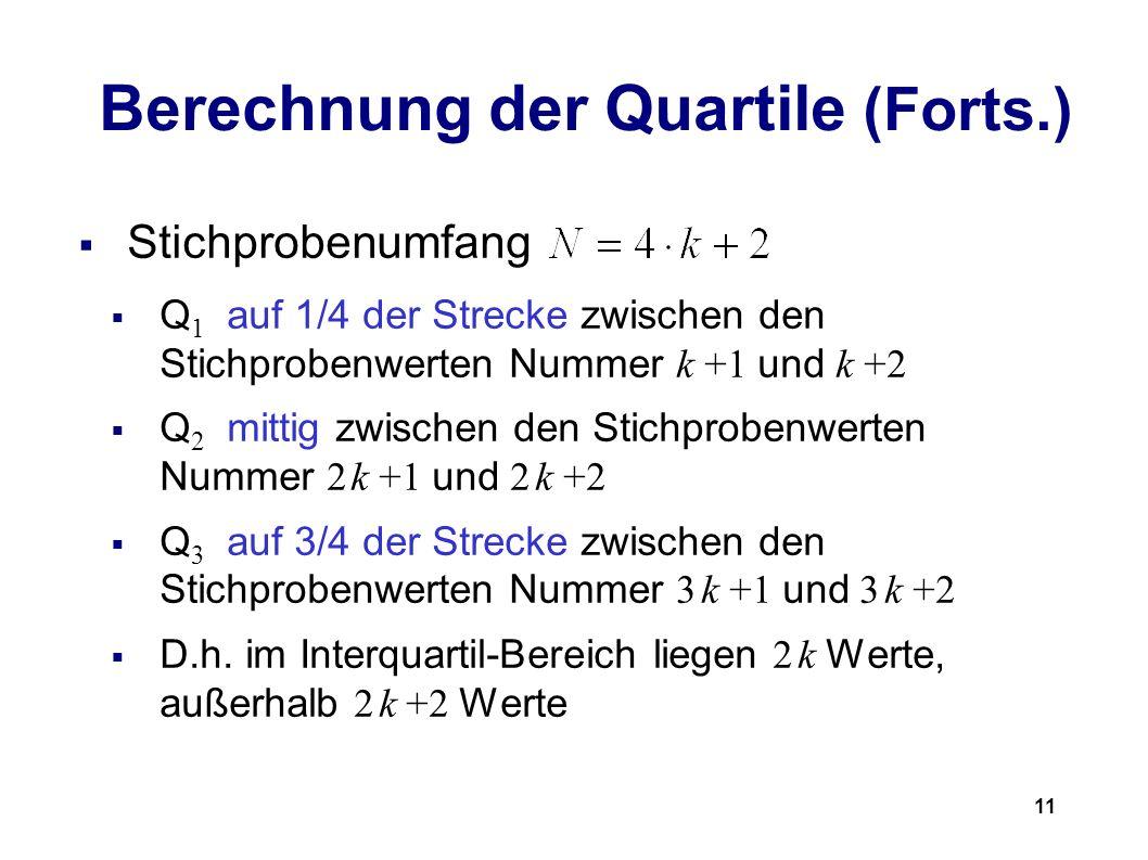11 Berechnung der Quartile (Forts.) Stichprobenumfang Q 1 auf 1/4 der Strecke zwischen den Stichprobenwerten Nummer k +1 und k +2 Q 2 mittig zwischen