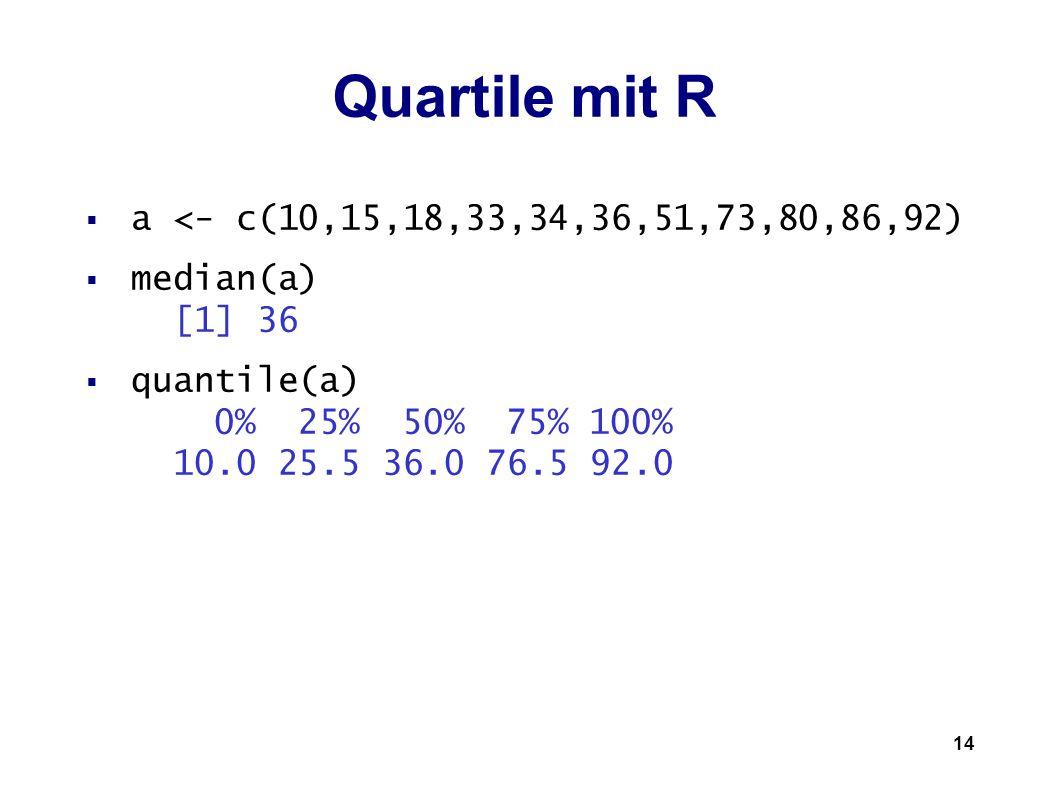 14 Quartile mit R a <- c(10,15,18,33,34,36,51,73,80,86,92) median(a) [1] 36 quantile(a) 0% 25% 50% 75% 100% 10.0 25.5 36.0 76.5 92.0