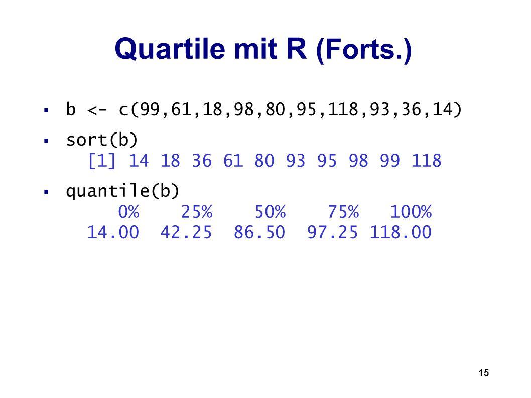 15 Quartile mit R (Forts.) b <- c(99,61,18,98,80,95,118,93,36,14) sort(b) [1] 14 18 36 61 80 93 95 98 99 118 quantile(b) 0% 25% 50% 75% 100% 14.00 42.