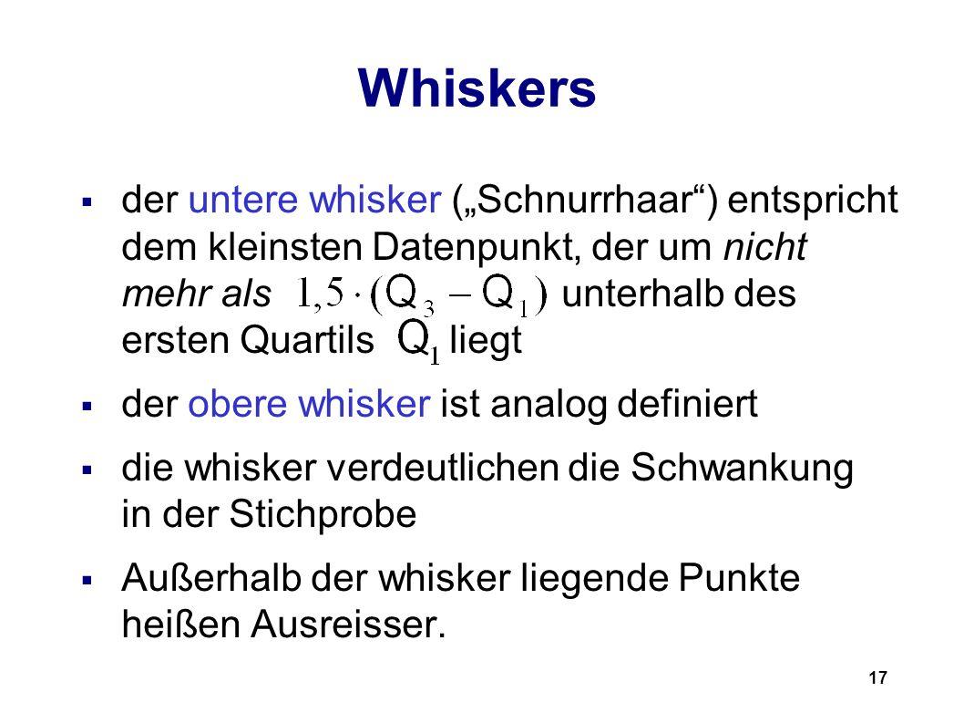 17 Whiskers der untere whisker (Schnurrhaar) entspricht dem kleinsten Datenpunkt, der um nicht mehr als unterhalb des ersten Quartils liegt der obere