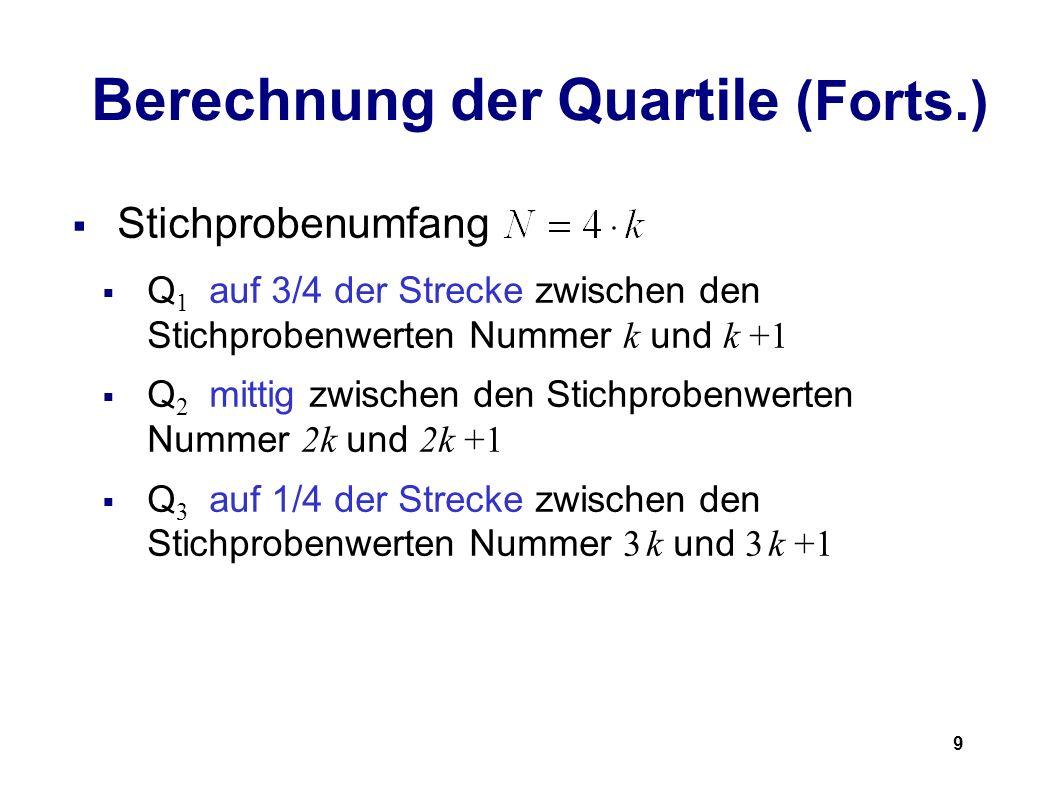 9 Berechnung der Quartile (Forts.) Stichprobenumfang Q 1 auf 3/4 der Strecke zwischen den Stichprobenwerten Nummer k und k +1 Q 2 mittig zwischen den