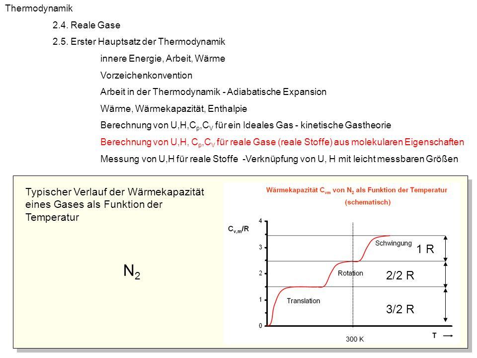 Typischer Verlauf der Wärmekapazität eines Gases als Funktion der Temperatur Thermodynamik 2.4. Reale Gase 2.5. Erster Hauptsatz der Thermodynamik inn