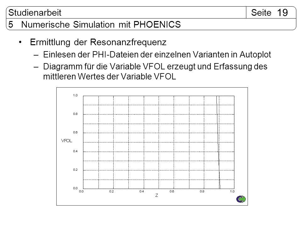 SeiteStudienarbeit 19 5 Numerische Simulation mit PHOENICS Ermittlung der Resonanzfrequenz –Einlesen der PHI-Dateien der einzelnen Varianten in Autopl