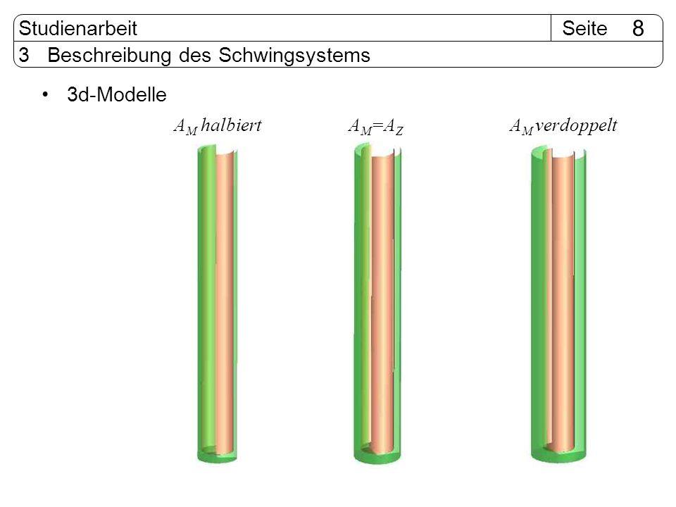 SeiteStudienarbeit 8 3 Beschreibung des Schwingsystems 3d-Modelle A M halbiert A M =A Z A M verdoppelt