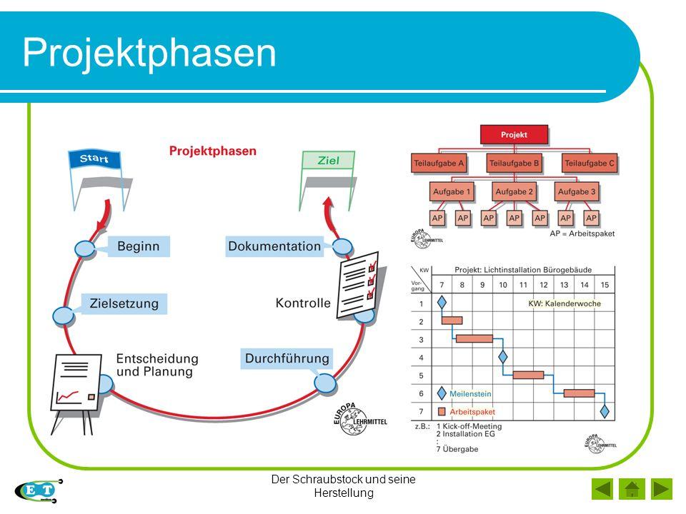 Der Schraubstock und seine Herstellung Projektphasen