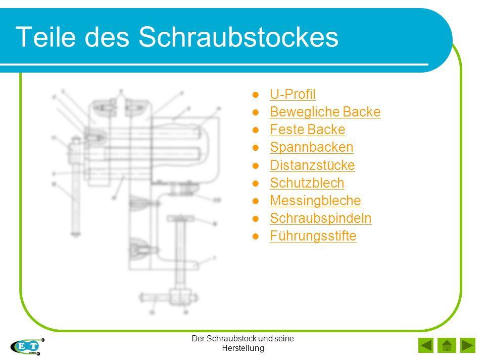 Der Schraubstock und seine Herstellung Teile des Schraubstockes U-Profil Bewegliche Backe Feste Backe Spannbacken Distanzstücke Schutzblech Messingble