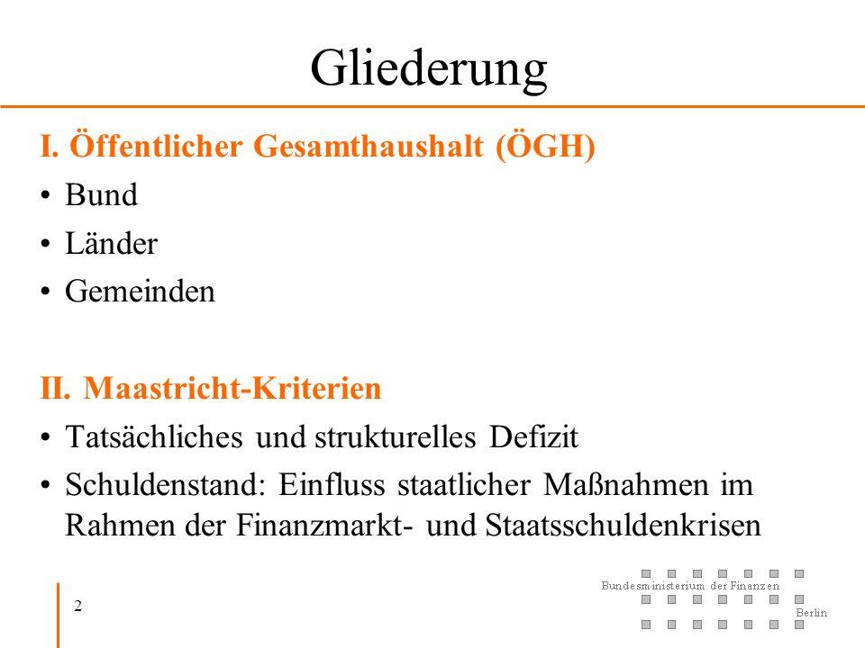 2 Gliederung I. Öffentlicher Gesamthaushalt (ÖGH) Bund Länder Gemeinden II. Maastricht-Kriterien Tatsächliches und strukturelles Defizit Schuldenstand