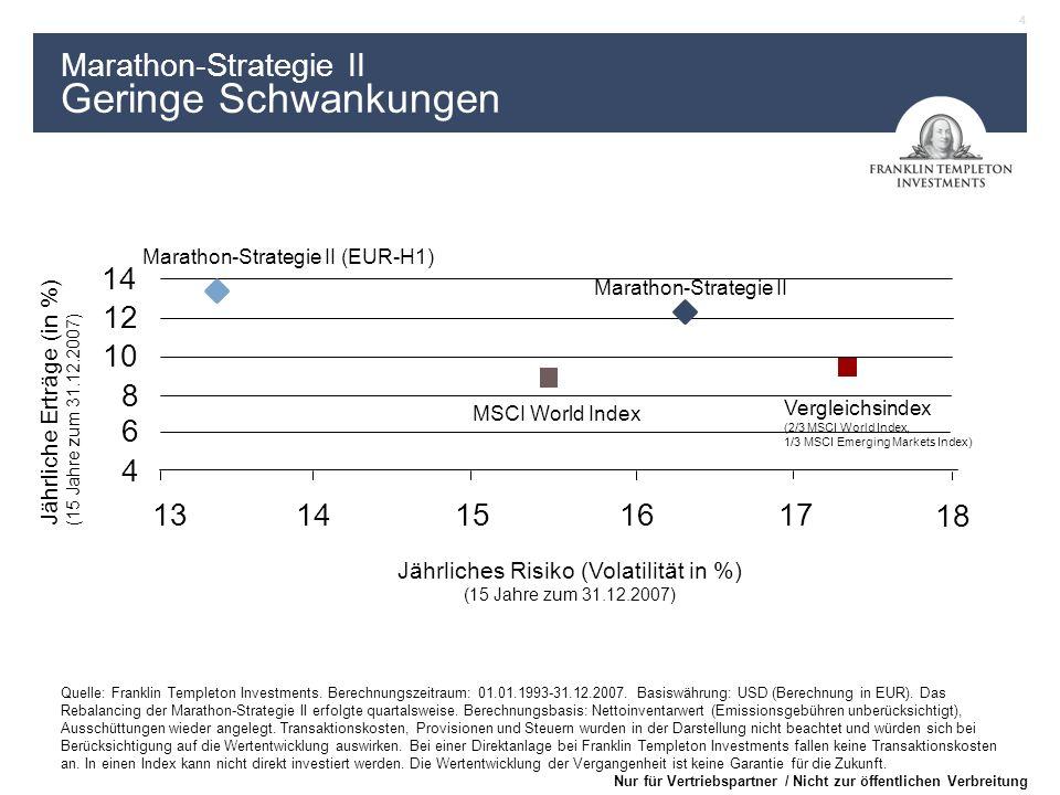 5 Nur für Vertriebspartner / Nicht zur öffentlichen Verbreitung *Der Nettoinventarwert der Anteilsklasse EUR-H1 ist gegen den Euro abgesichert.