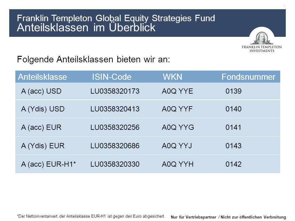 6 Nur für Vertriebspartner / Nicht zur öffentlichen Verbreitung Wichtige Hinweise zur Marathon-Strategie Der Franklin Templeton Global Equity Strategies Fund wurde am 15.05.2008 aufgelegt.