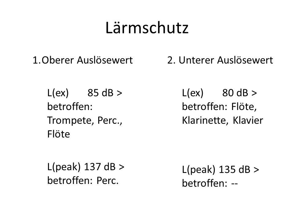 Lärmschutz 1.Oberer Auslösewert L(ex) 85 dB > betroffen: Trompete, Perc., Flöte L(peak) 137 dB > betroffen: Perc. 2. Unterer Auslösewert L(ex) 80 dB >
