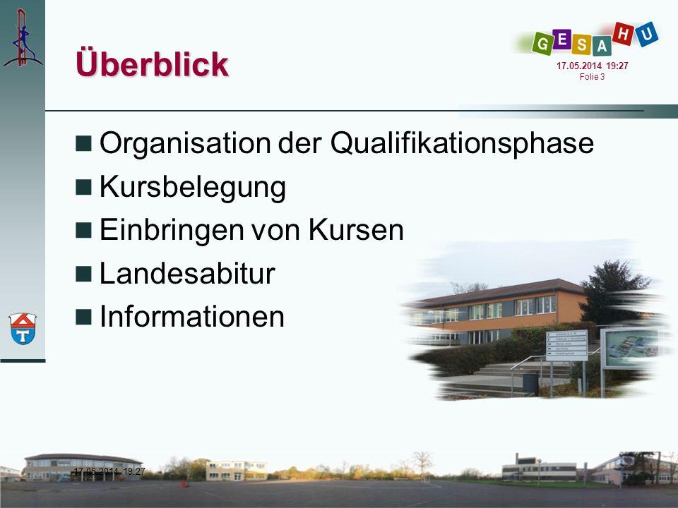 17.05.2014 19:28 17.05.2014 19:28 Folie 24 Information Besuchen Sie unsere Homepage im Internet und unseren Schulserver www.gesahu.dewww.gesahu.de bzw.