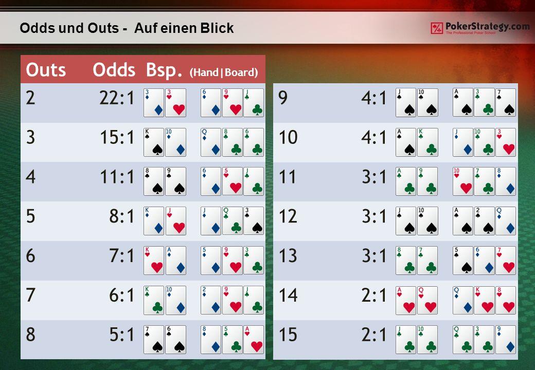 Odds und Outs - Auf einen Blick OutsOddsBsp. (Hand|Board) 222:1 315:1 411:1 58:1 67:1 76:1 85:1 94:1 104:1 113:1 123:1 133:1 142:1 152:1