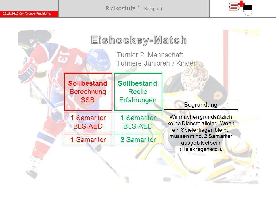 20.11.2010 Conférence Présidents Risikostufe 1 (Beispiel) Turnier 2.